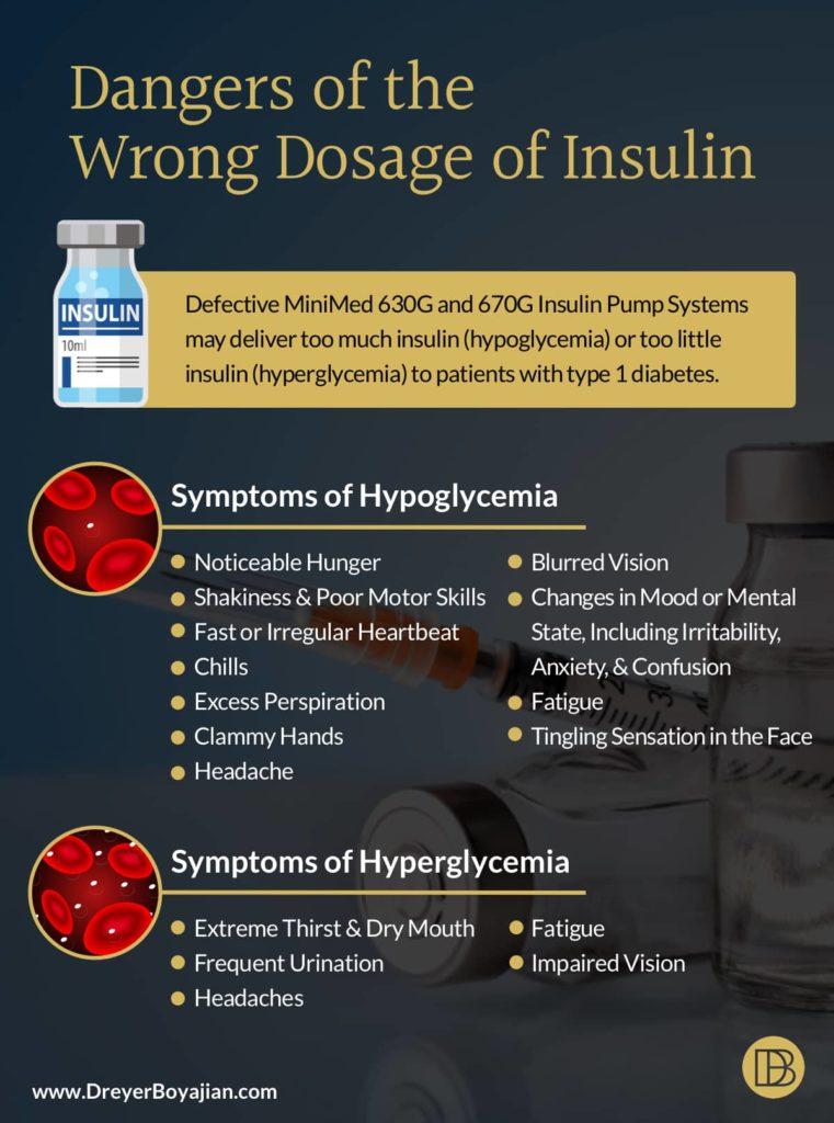 Dangers of the Wrong Dosage of Insulin | Dreyer Boyajian LLP