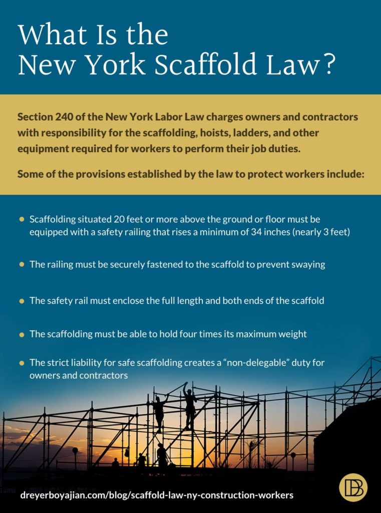 What Is the New York Scaffold Law?