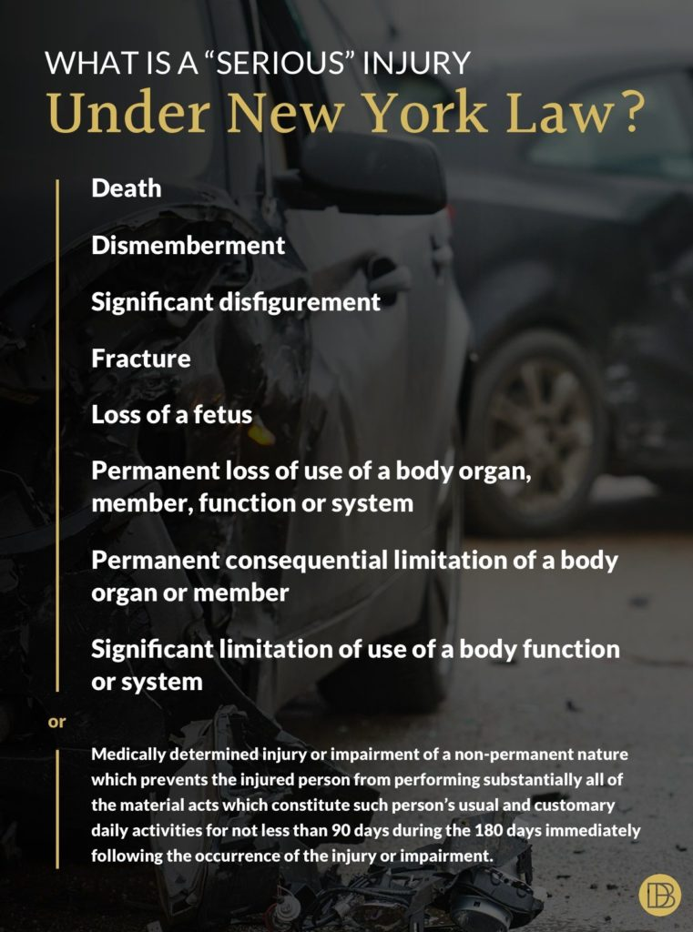 Serious Injuries in a New York Car Crash