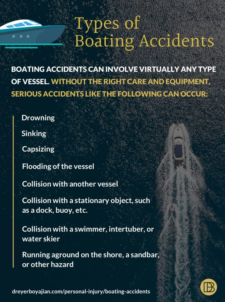 Types of Boating Accidents in New York