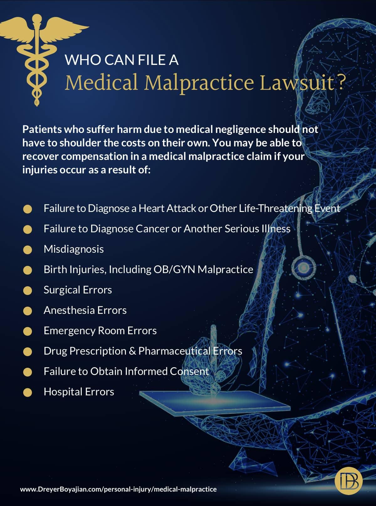 Filing a Claim for Medical Malpractice | Dreyer Boyajian LLP