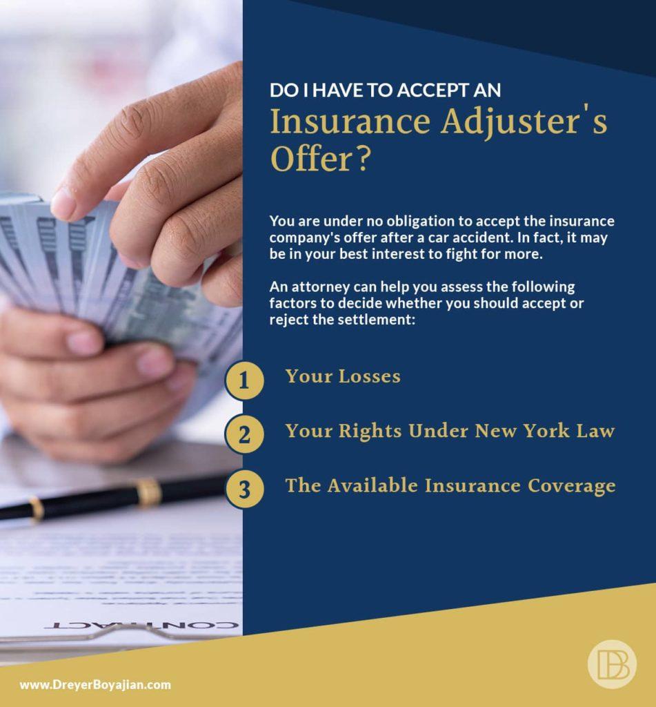 Is Your Car Accident Settlement Fair? | Dreyer Boyajian LLP