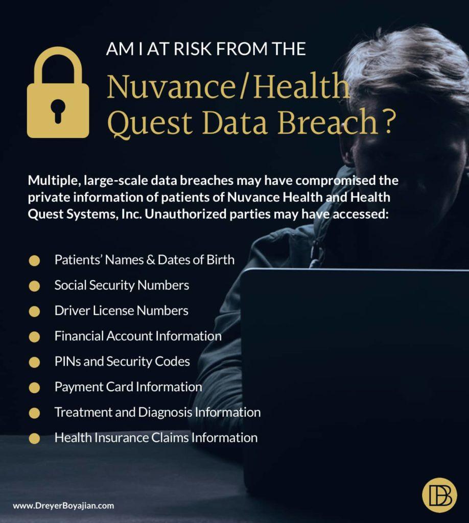 Risks of Nuvance/Health Quest Data Breaches | Dreyer Boyajian LLP