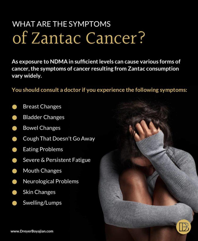 Cancer Symptoms Linked to Zantac | Dreyer Boyajian LLP
